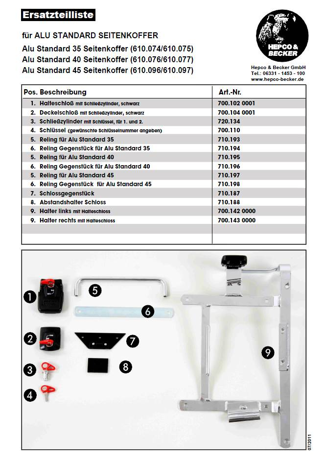 Hepco Becker Spare Part List for Alu Standard Cases